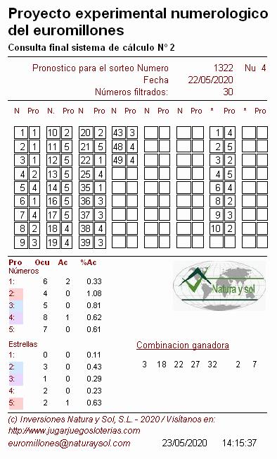 Euromillones probabilidades 22 mayo 2020 - Calc II