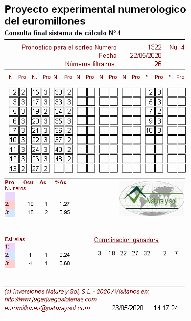 Euromillones probabilidades 22 mayo 2020 - Calc IV