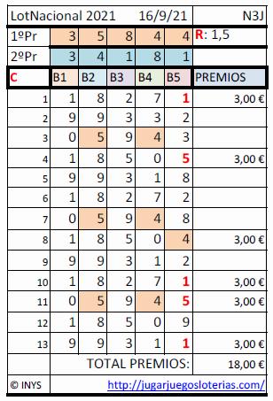 LNacional probabilidades 16 septiembre 2021 - resultados